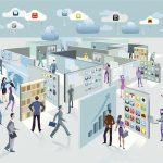 Die wichtigsten Trends im Retail